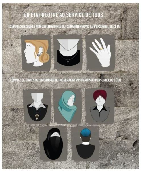 Quebec government pictogram displaying which religious symbols would be allowed under the Charter of Quebec Values